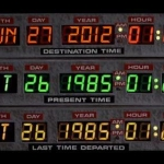 Today is the day to see Back To The Future car!