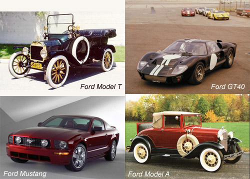 ford motor company's automobile timeline