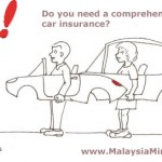 <b>What is comprehensive car insurance</b>