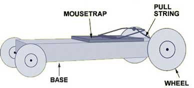 mousetrap cars diagram