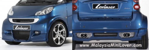 smart car body kits
