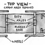 <b>How to build a rubber band car</b>