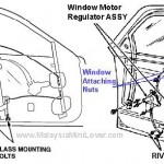 <b>Town car window repair</b>
