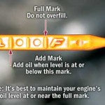 <b>How much oil do I put in my car?</b>
