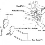 <b>Chevy rear brake repair diagram</b>