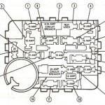 <b>Ford fuse box diagrams</b>