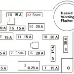 <b>Ford fuse panel diagrams</b>