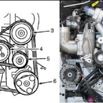 <b>Ford serpentine belt diagrams</b>