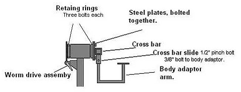 diagram to build car rotisserie