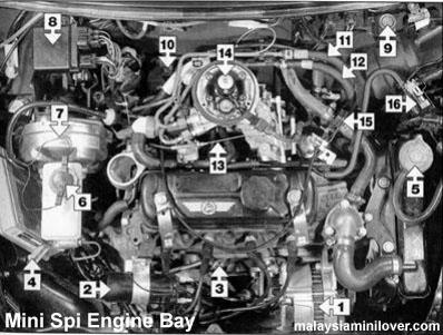 Mini SPi engine bay